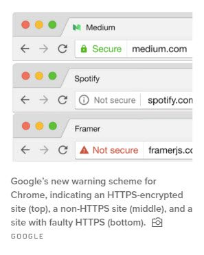 Google Chromes New HTTPS Requirements for Your Website